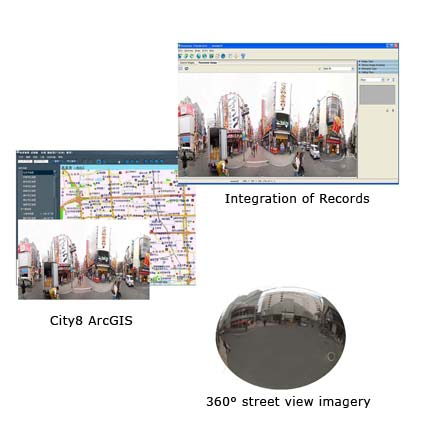 Mobile-Mapping-Process